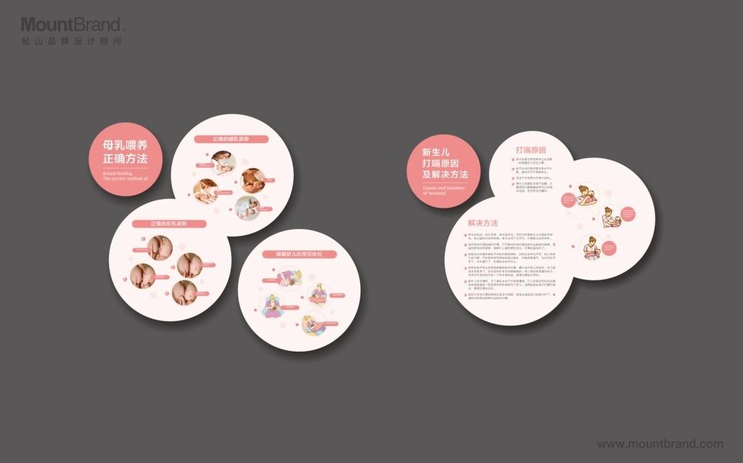 河北生殖妇产医院插图(6)