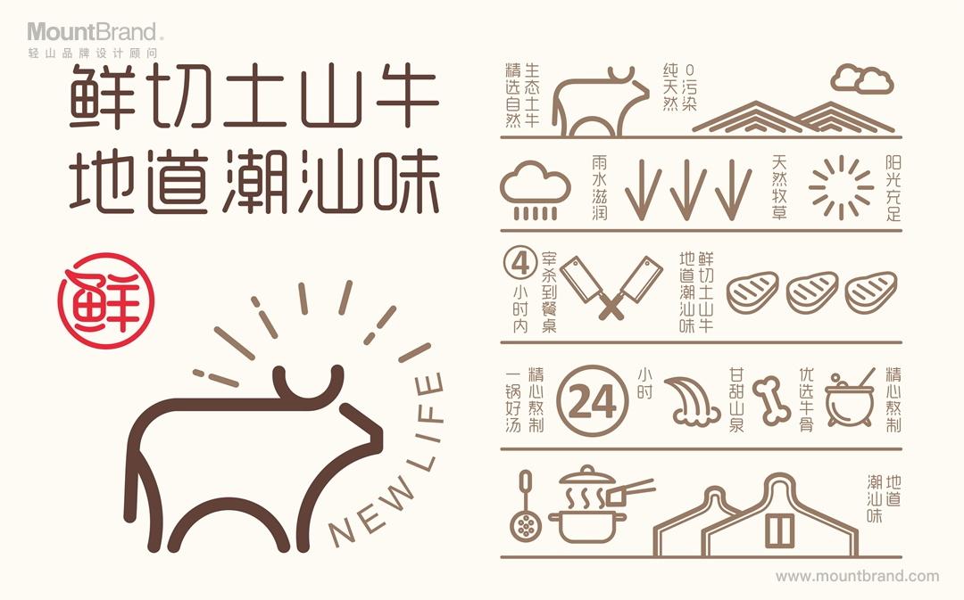 亮牛记插图(10)