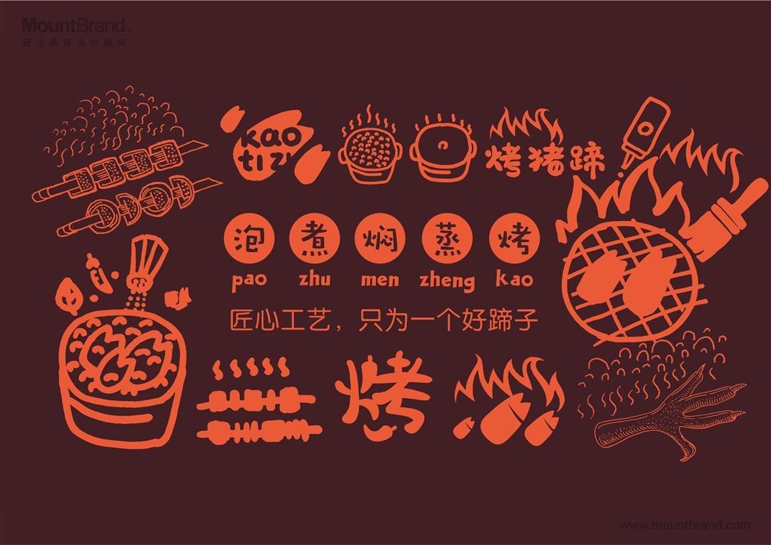 鲜蹄小铺插图(7)